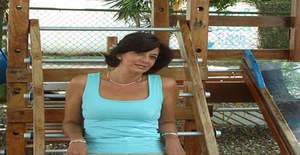 Akita122ww 62 years old I am from Caracas/Distrito Capital, Seeking Dating Friendship with Man