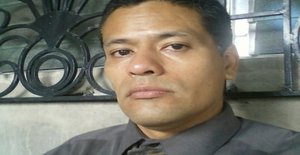 Kelvin720 41 years old I am from Cuscatancingo/San Salvador, Seeking Dating with Woman
