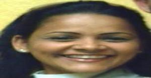 Kenia0486 32 years old I am from Santo Domingo/Distrito Nacional, Seeking Dating Friendship with Man