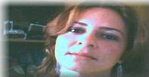 Barroquinha 37 years old I am from Natal/Rio Grande do Norte, Seeking Dating Friendship with Man