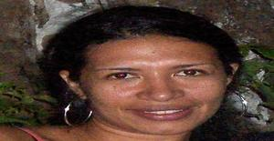 Iranc 41 years old I am from Barranquilla/Atlantico, Seeking Dating Friendship with Man