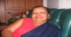 Neticha 68 years old I am from Maputo/Maputo, Seeking Dating Friendship with Man