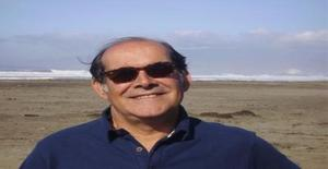 Betorio57 68 years old I am from Rio de Janeiro/Rio de Janeiro, Seeking Dating Friendship with Woman