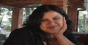Catecumenasol 38 years old I am from San Salvador/San Salvador, Seeking Dating Friendship with Man