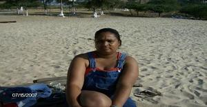 Vivalma 39 years old I am from Luanda/Luanda, Seeking Dating Friendship with Man