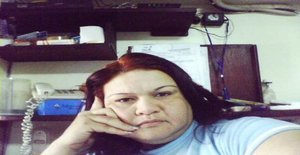 Jcmancilla37 47 years old I am from Caracas/Distrito Capital, Seeking Dating Friendship with Man