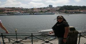 Marticapn 64 years old I am from Ciudad de la Habana/la Habana, Seeking Dating Friendship with Man