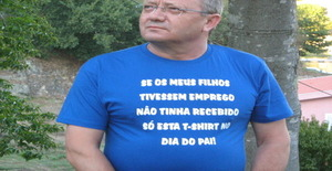Beijoqueiro31 53 years old I am from Alpendurada/Porto, Seeking Dating Friendship with Woman