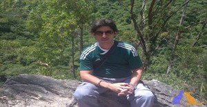 Miguelsideral88 42 years old I am from Caracas/Distrito Capital, Seeking Dating Friendship with Woman