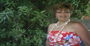 Mariposadeverano 61 years old I am from Holguín/Holguin, Seeking Dating Friendship with Man