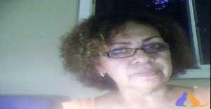Musol1959 59 years old I am from Aruba/Aruba, Seeking Dating Friendship with Man