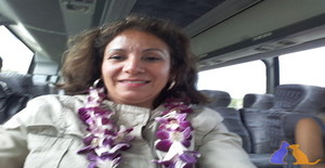 Costeñita 50 years old I am from San Francisco/California, Seeking Dating Friendship with Man