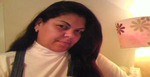 Capumpkin 47 years old I am from Worcester/Massachusetts, Seeking Dating Friendship with Man