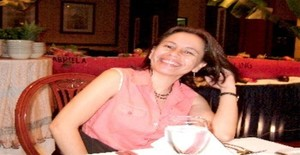 Nefertiti2006 58 years old I am from Cerro Grande/Francisco Morazan, Seeking Dating with Man