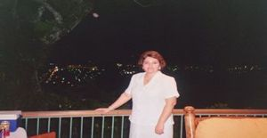 Kkkkvvvv 52 years old I am from San Salvador/San Salvador, Seeking Dating Friendship with Man