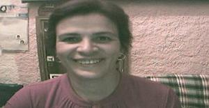 Maguinha_mg 65 years old I am from Juiz de Fora/Minas Gerais, Seeking Dating Friendship with Man